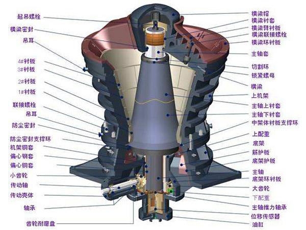旋回式破碎机结构图