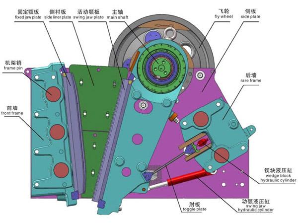 欧版颚式破碎机结构图